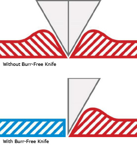 Burr-Free Knife